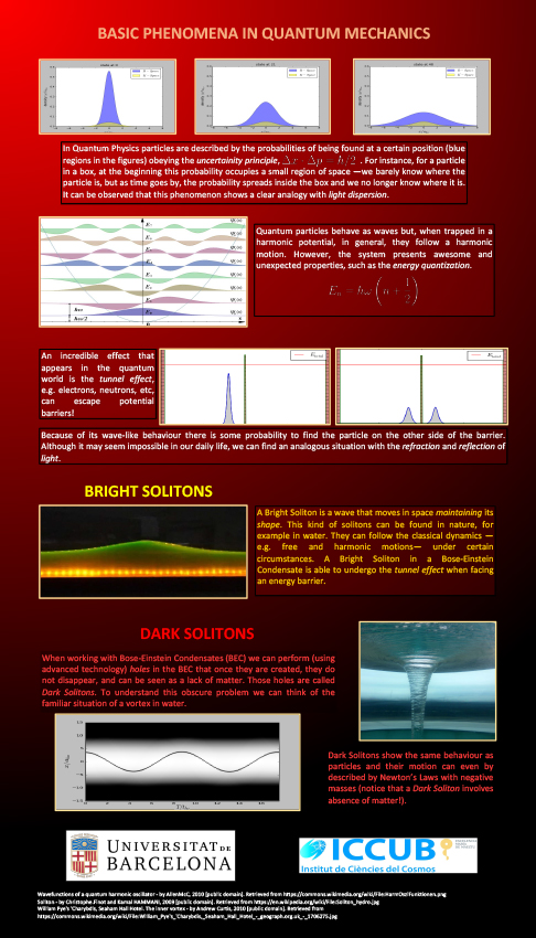 Posters of the Ultracold UB workshop | ServiPartícules